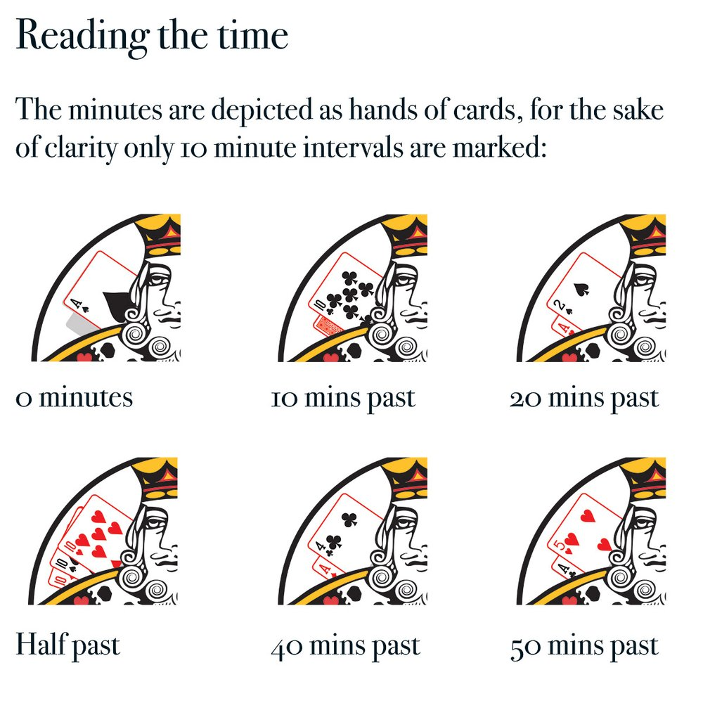 How to read the minutes